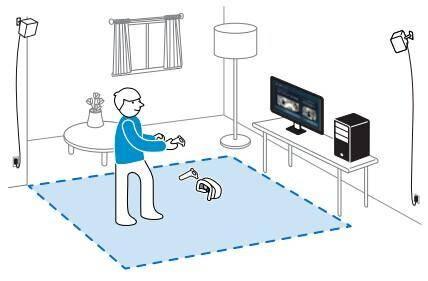 首次设置Vive游玩区